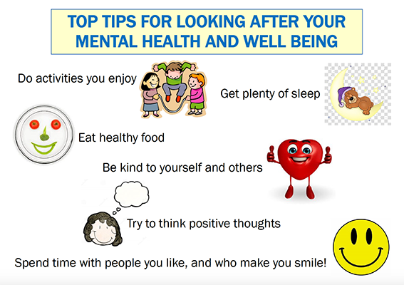 Well-Being Poster